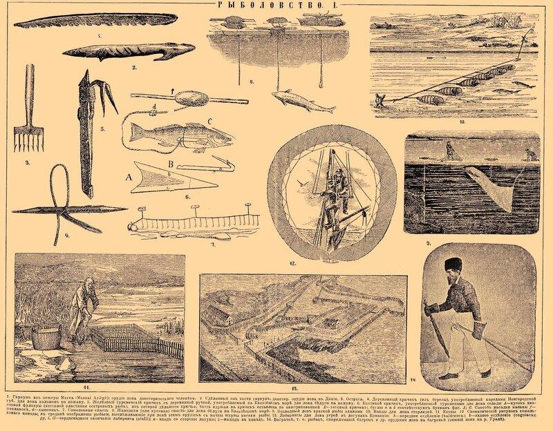 Ружье для подводной охотНовогодние поделки на елку