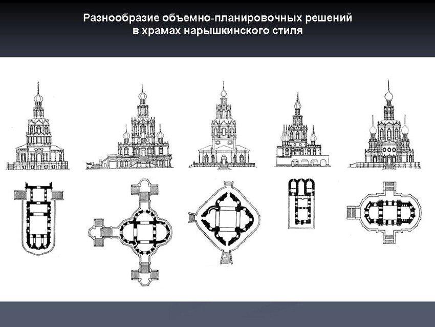 нарышкинских храмов.