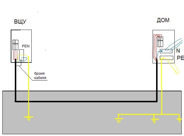 Схемы подключения от столба к дому