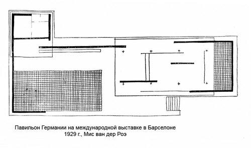 Павильон на международной выставке в Барселоне, архитектор Мис ван дер Роэ, план