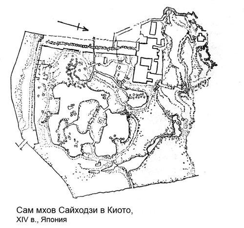 Сад мхов Сайходзи в Киото, план