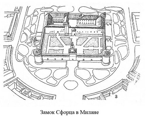 Замок Сфорца, аксонометрия