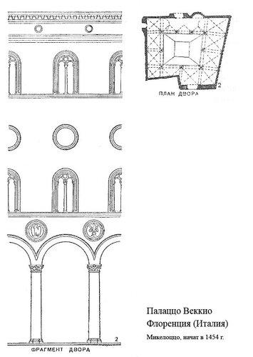 Палаццо Веккио, чертежи