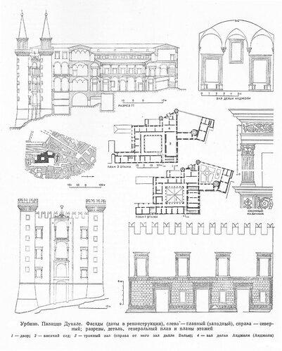 Палаццо Дукале, чертежи
