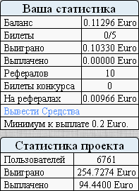 Бесплатная лотерея Payeer Euro.