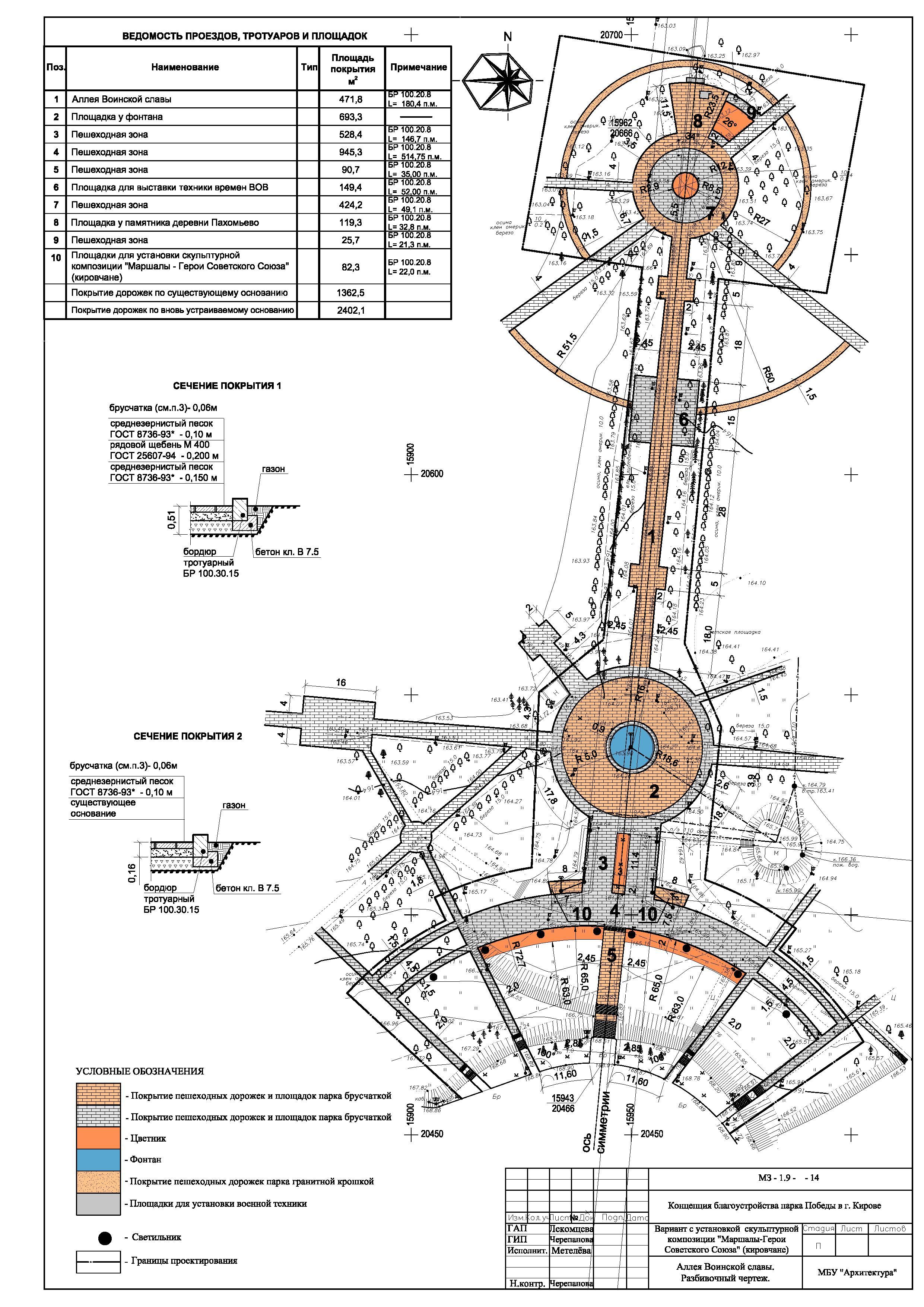 План реконструкции парка Победы в Кирове