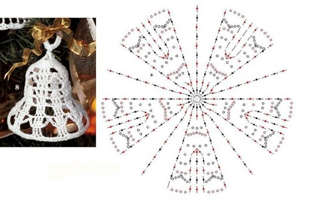 Рождественские колокольчики связанные крючком