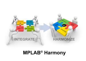 MPLAB Harmony — экосистемы разработки ПО v1.10 0_13a4ce_fb11d319_M