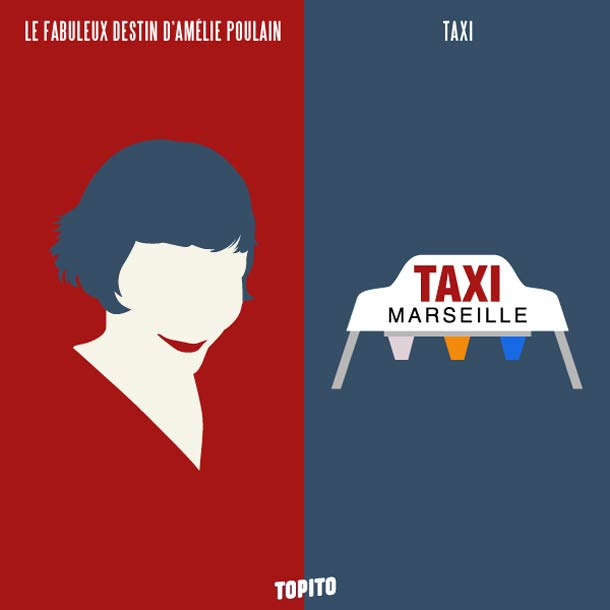 Paris vs Marseille - Comparaison en 30 images !