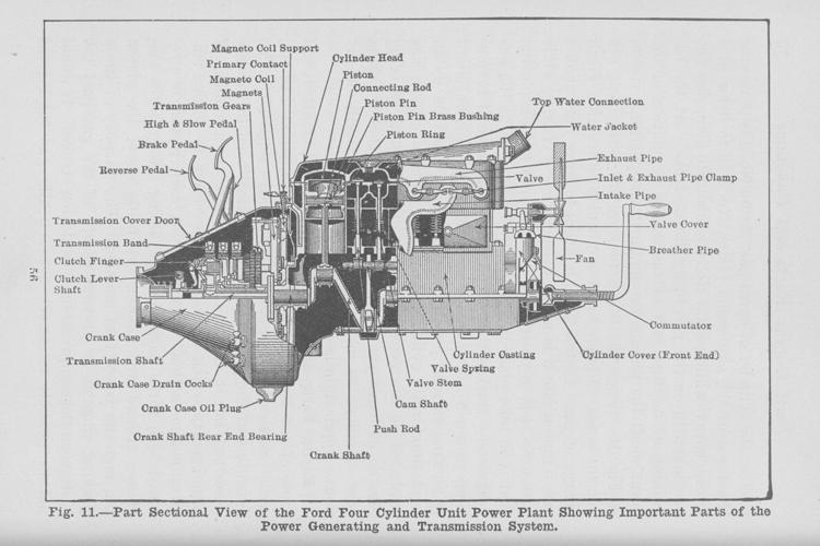 Чертеж двигателя и коробки передач Ford Model T