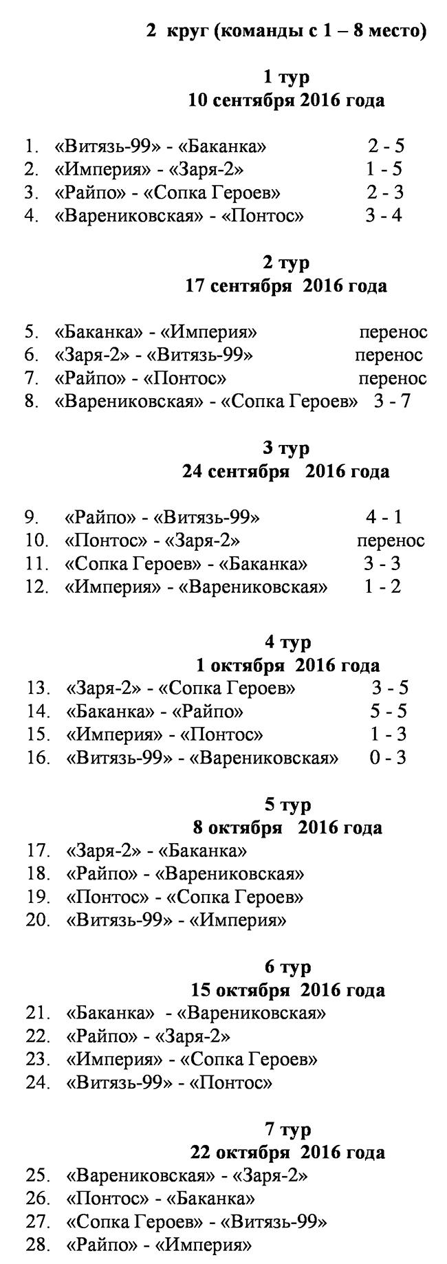 1-7 тур (1-8 место).jpg