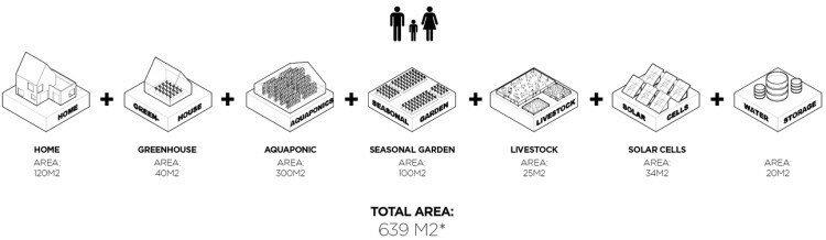 Будущее здесь: TESLA строит автономные колонии будущего в Нидерландах - фото 8