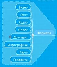 какой нужен контент для группы ВКонтакте