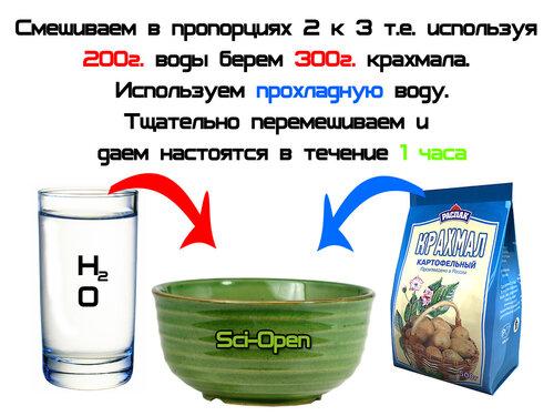 Как сделать ньютоновская жидкость