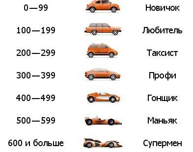 Марки машин в картинках