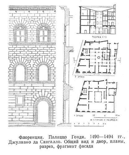 Палаццо Гонди во Флоренции, чертежи