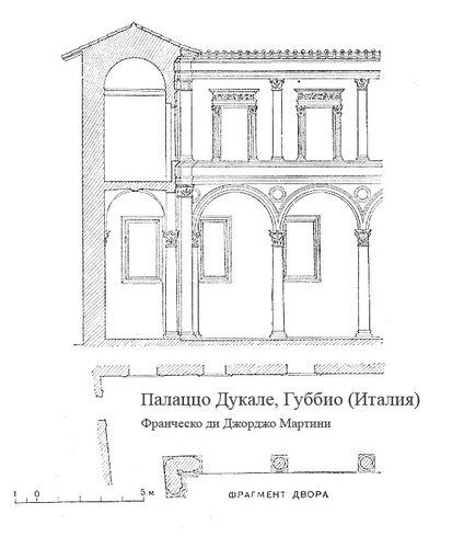 Палаццо Дукале в Губбио , чертежи