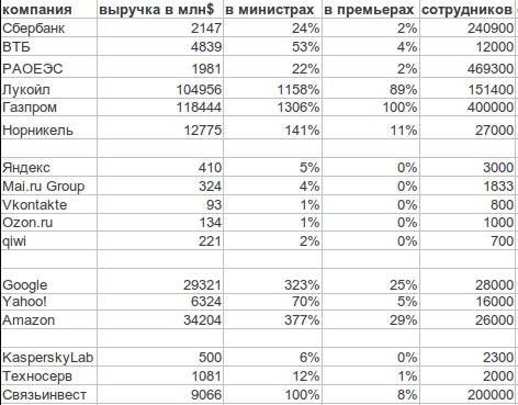 Интернет-СМИ как автомойка | Roem.ru