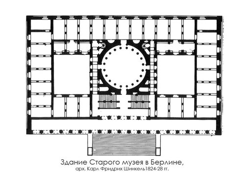 Старый музей в Берлине, план