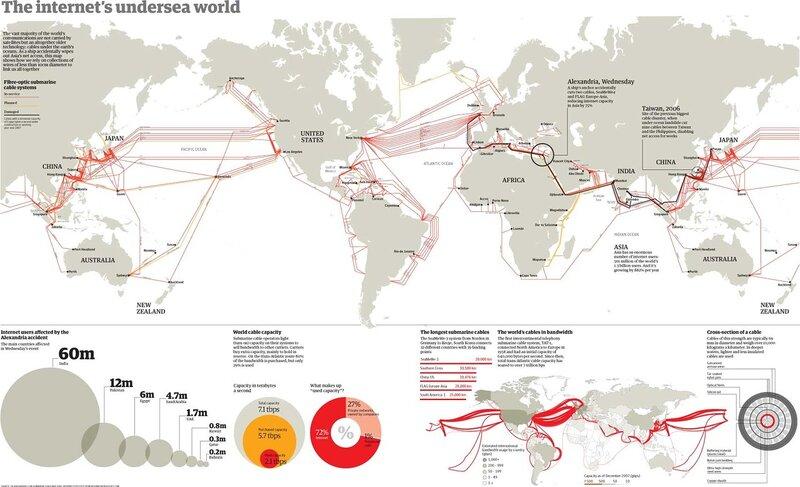 карта подводных коммуникаций наше время
