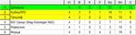 4 тур 3 «Чемпионата ЖФЛ». Второй дивизион