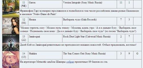 http://img-fotki.yandex.ru/get/5500/m-jackson-info.22/0_4c3e5_cc0c7d25_L.jpg