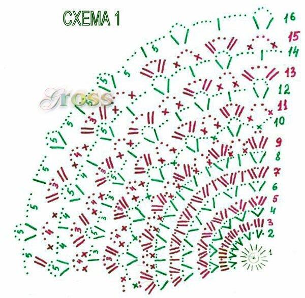 схема вязания панамы крючком.