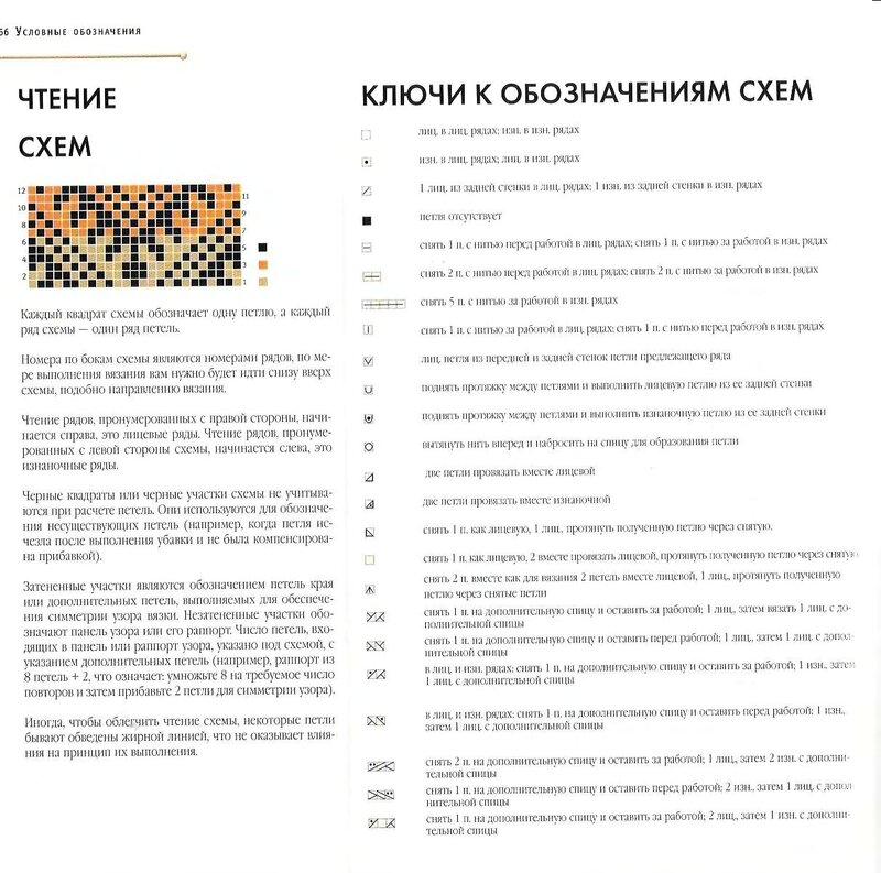 Вышивка крестомперсидские мотивы 27