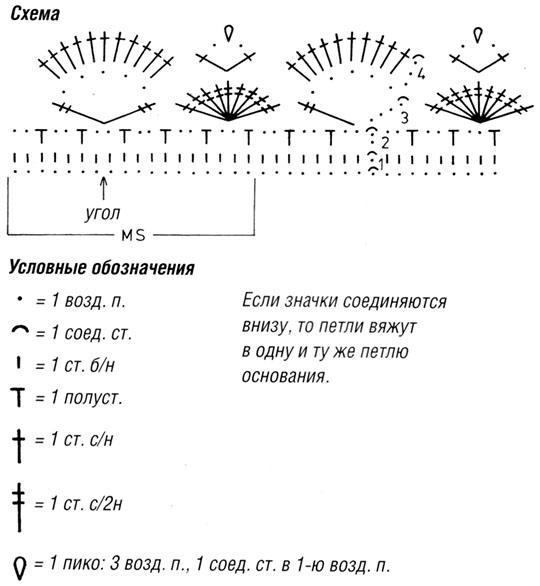 Меланжевый треугольный платок схема