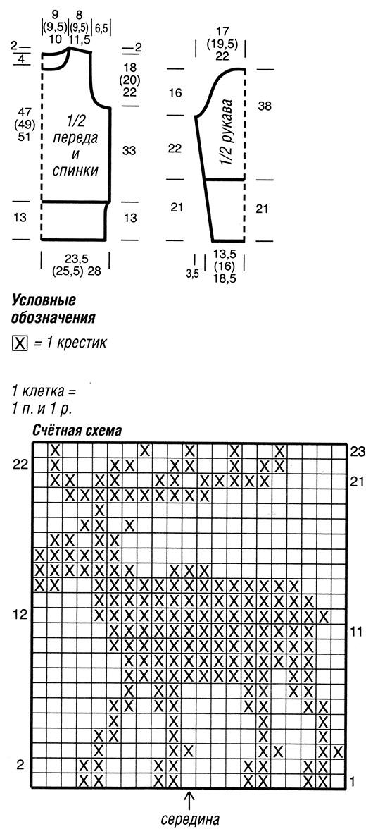 Вязание спицами схема вязания и описание оленя 247