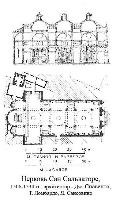 Церковь Сан Сальваторе аль Монте , чертежи