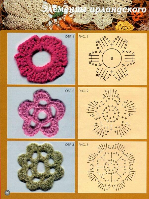 Ирландское вязание, как правило состоит из отдельных элементов, связанных крючком.  Это могут быть различные цветочки...