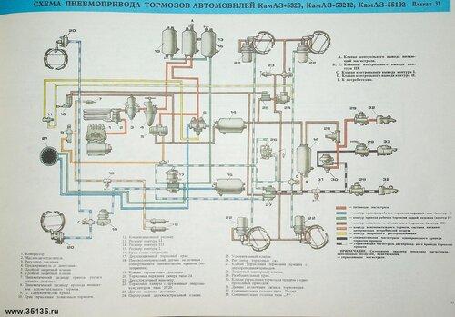 Схема пневмопривода тормозных