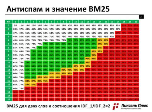 антиспам_вм 25.PNG