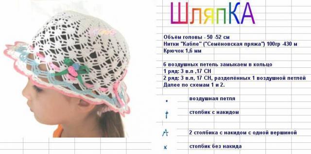 Описание и схема вязания шапки, а также активная ссылка на первоисточник http://shapkidesign.ru/blog.php...