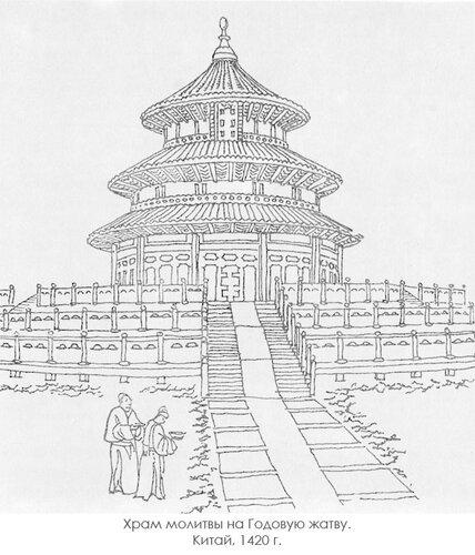 Храм молитвы на Годовую жатву в Китае, общий вид