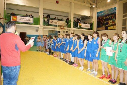 Кубок Куйбышева по баскетболу