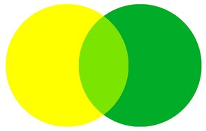 третичные цвета в колористике