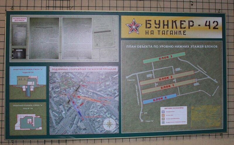 Схема бункера