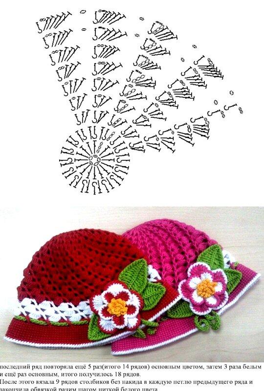 Вязаные летние шапочки для девочек крючком схемы и описание