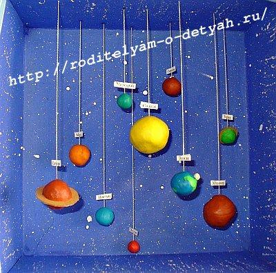День космонавтики Поделки своими руками