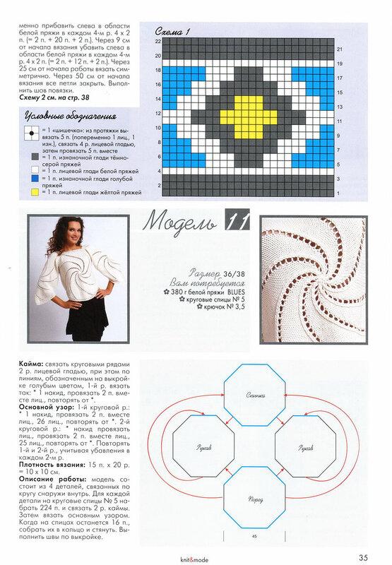 Knit & Mode № 3 2011