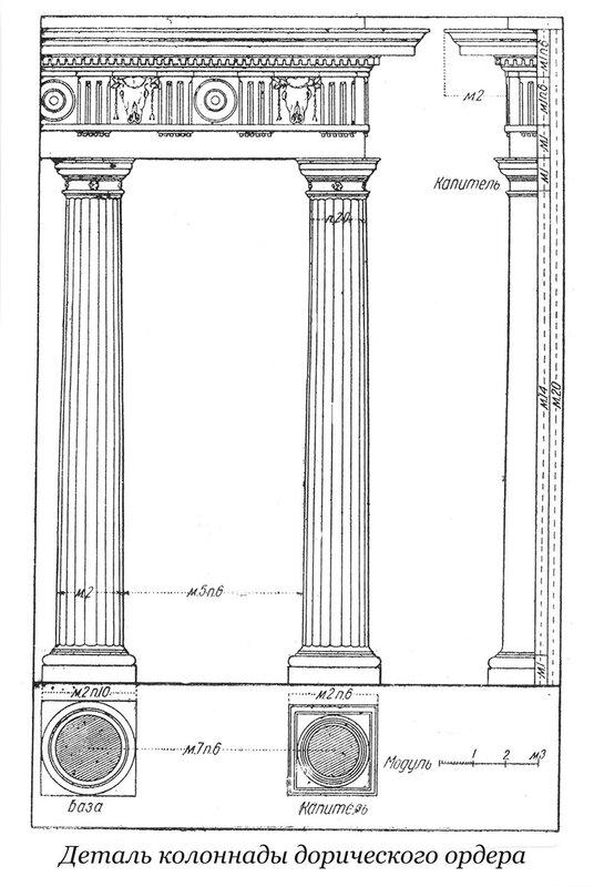 Пьедестал и база дорического ордера