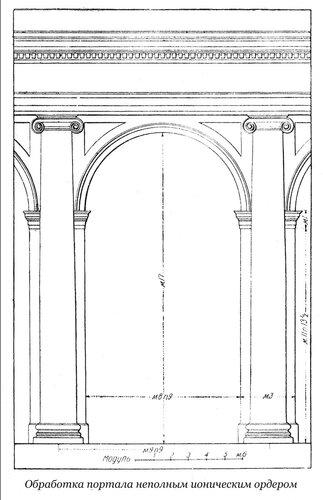 Междуколонное пространство ионического ордера с аркой по Виньоле