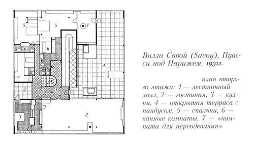 Вилла Савой (Savoy), план, архитектор Ле Корбузье