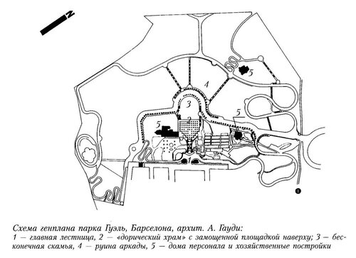 Парк Гуэль, архитектор Антонио Гауди, план