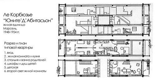 Юните'Д'Абитасьон, план, Марсельская единица, архитектор Ле Корбузье