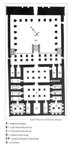 Храм Рамзеса II в Абидосе, план