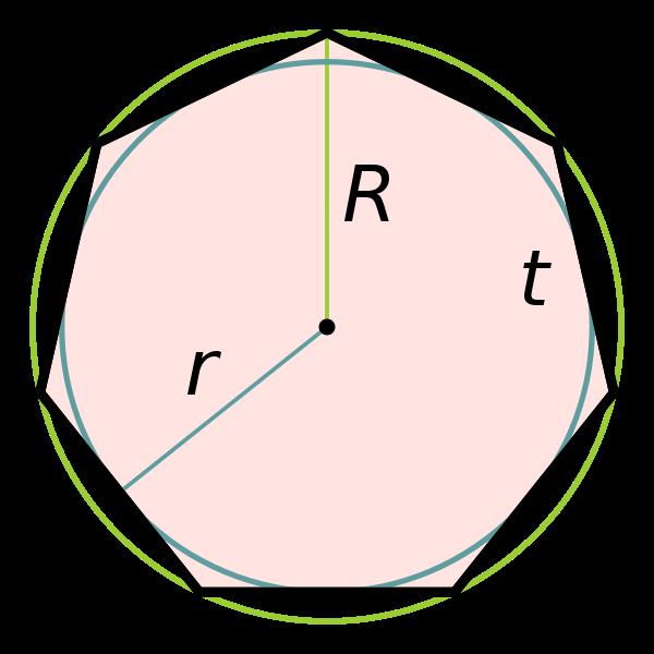 правильный семиугольник, геометрия, математика, олимпиада, репетитор по математике, тригонометрия, тригонометрические формулы