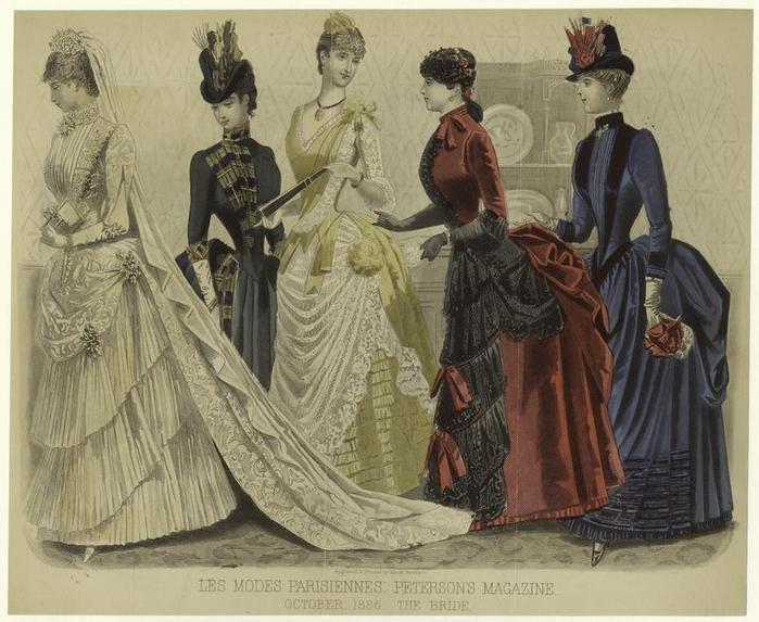 платья женские конец 19 в